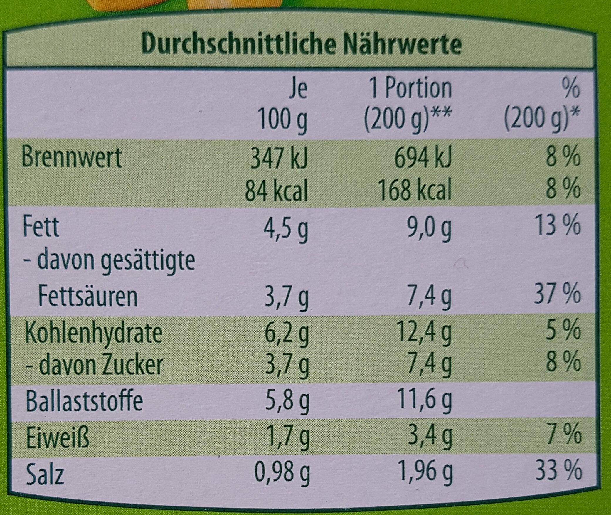 BIO-JACKFRUIT Curry - Nutrition facts