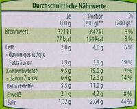 Jackfruit Teriyaki - Nutrition facts