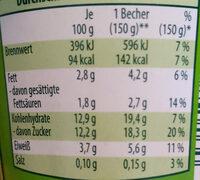Fruchtjoghurt Pfirsich - Informations nutritionnelles - de