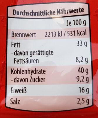 Erdnüsse im Teigmantel Farmer Aldi - Nutrition facts