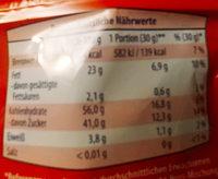 Frucht-Nuss-Mischung - Nutrition facts