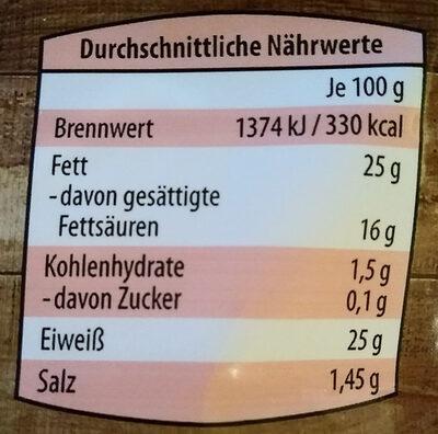 Mozzarella - Nutrition facts