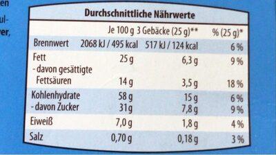Cookie Box - Informations nutritionnelles - fr