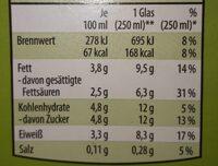 Frische Bergbauern Heumilch - Nutrition facts - de