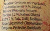 Gemüseaufstrich aus gerösteter Paprika - Ingredients - de