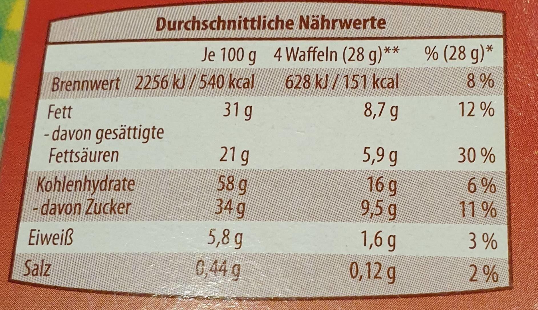 Schoko Waffelröllchen - Informations nutritionnelles - de
