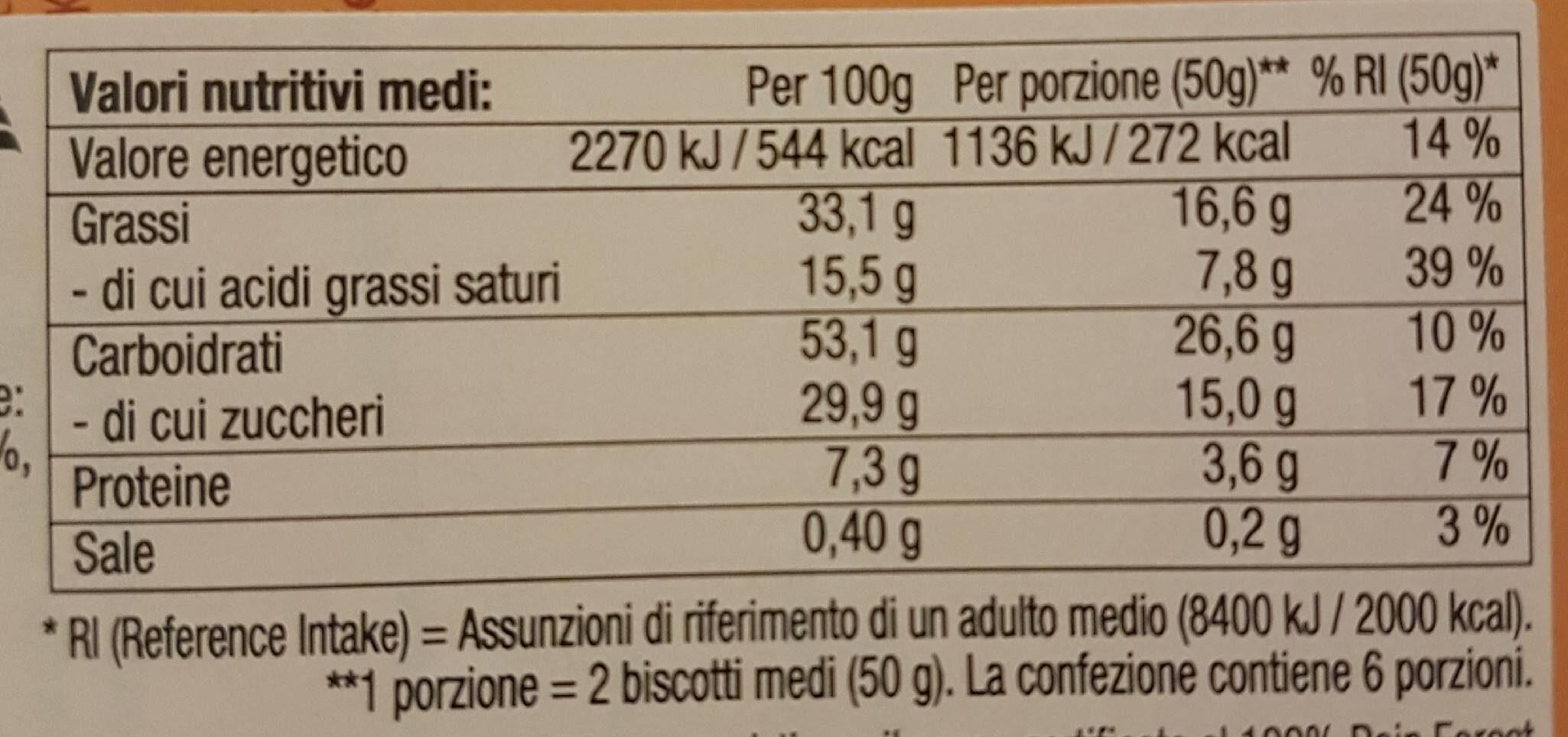Mandel spritz - Informations nutritionnelles - de