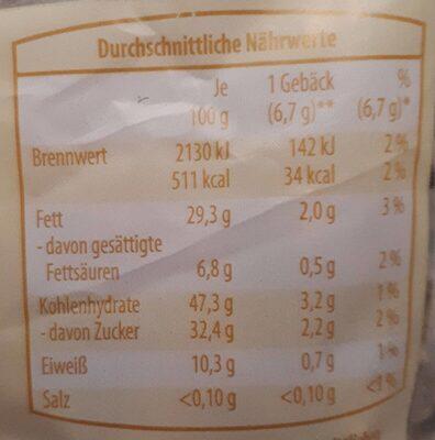 Vitalgebäck - Informations nutritionnelles - fr