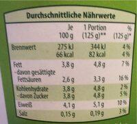 Yaourt crémeux 3,8 % - Voedingswaarden - de