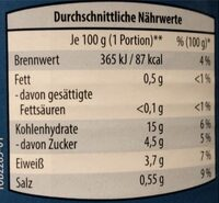 Baked Beans - Informations nutritionnelles - de