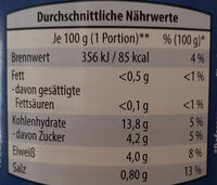 Baked Beans Bohnen in Tomatensauce - Nutrition facts