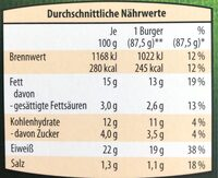 Bio Veggie Burger - Nutrition facts - en