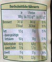 The wonder burger - Informations nutritionnelles - de