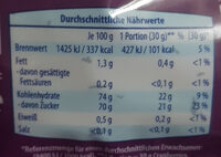 Cranberries - Nutrition facts