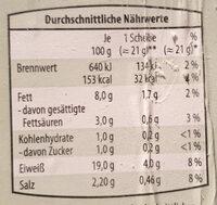 Wacholderschinken / Jambon fumé - Voedingswaarden