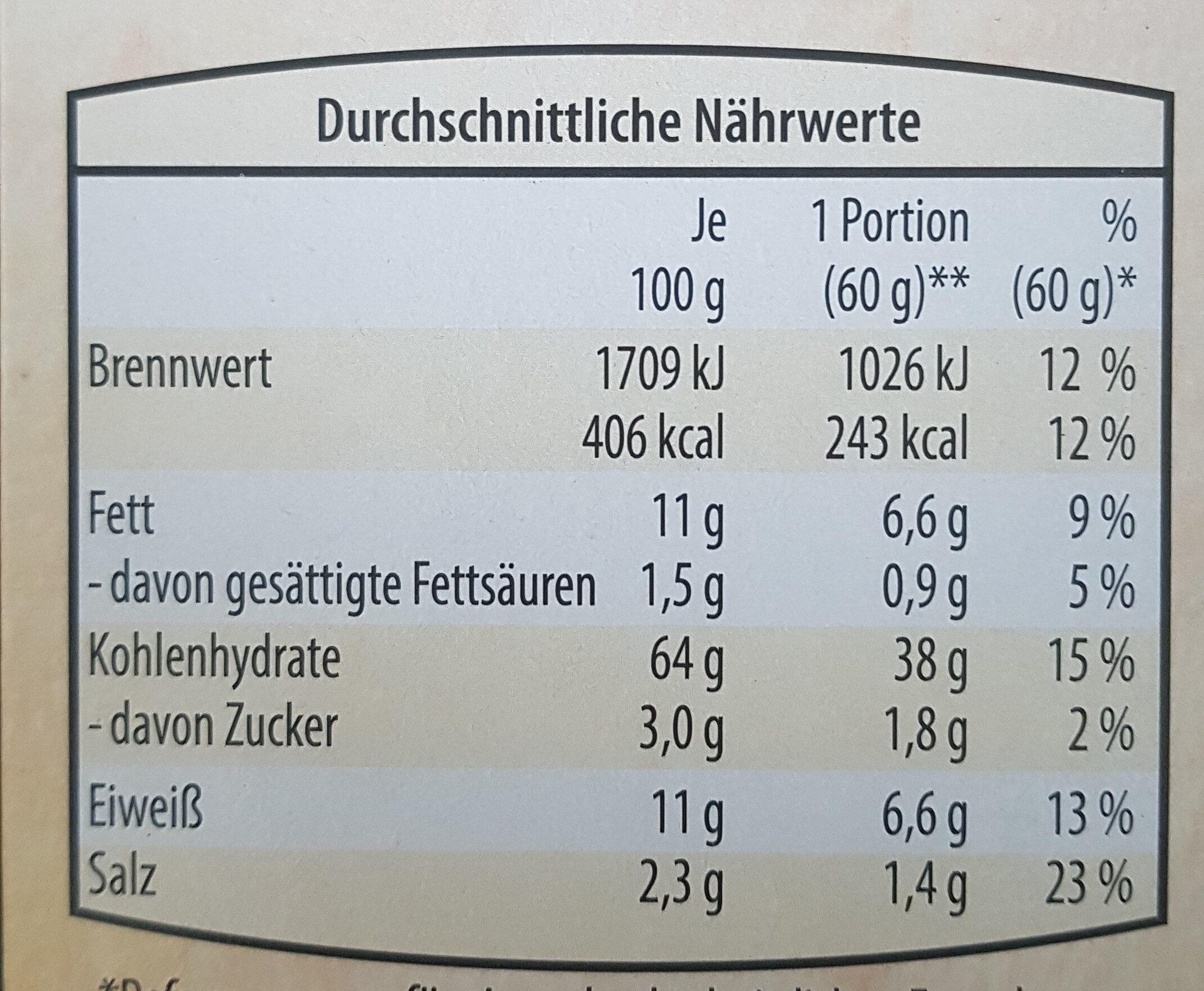 Crissini Torinesi - Nutrition facts