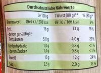 Bruzzlkracher - Nutrition facts