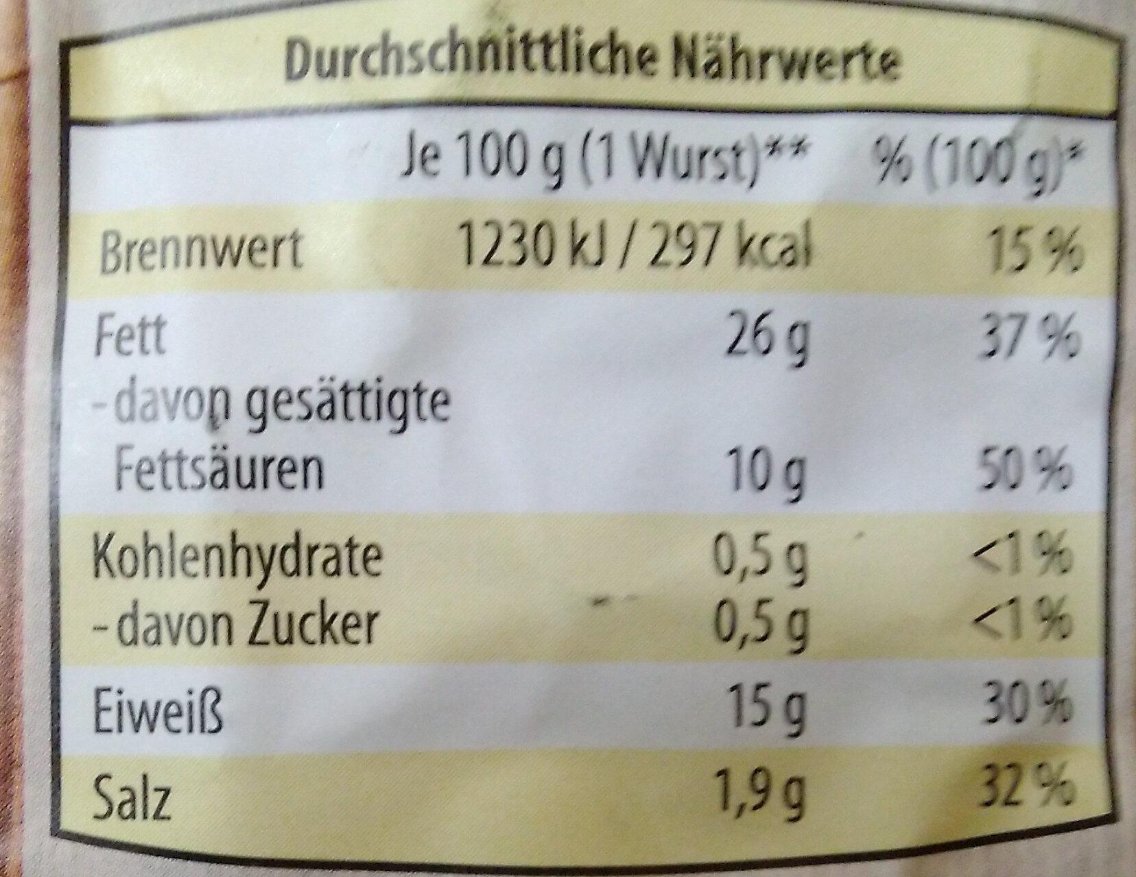 Käse-Bockwurst - Voedingswaarden - de