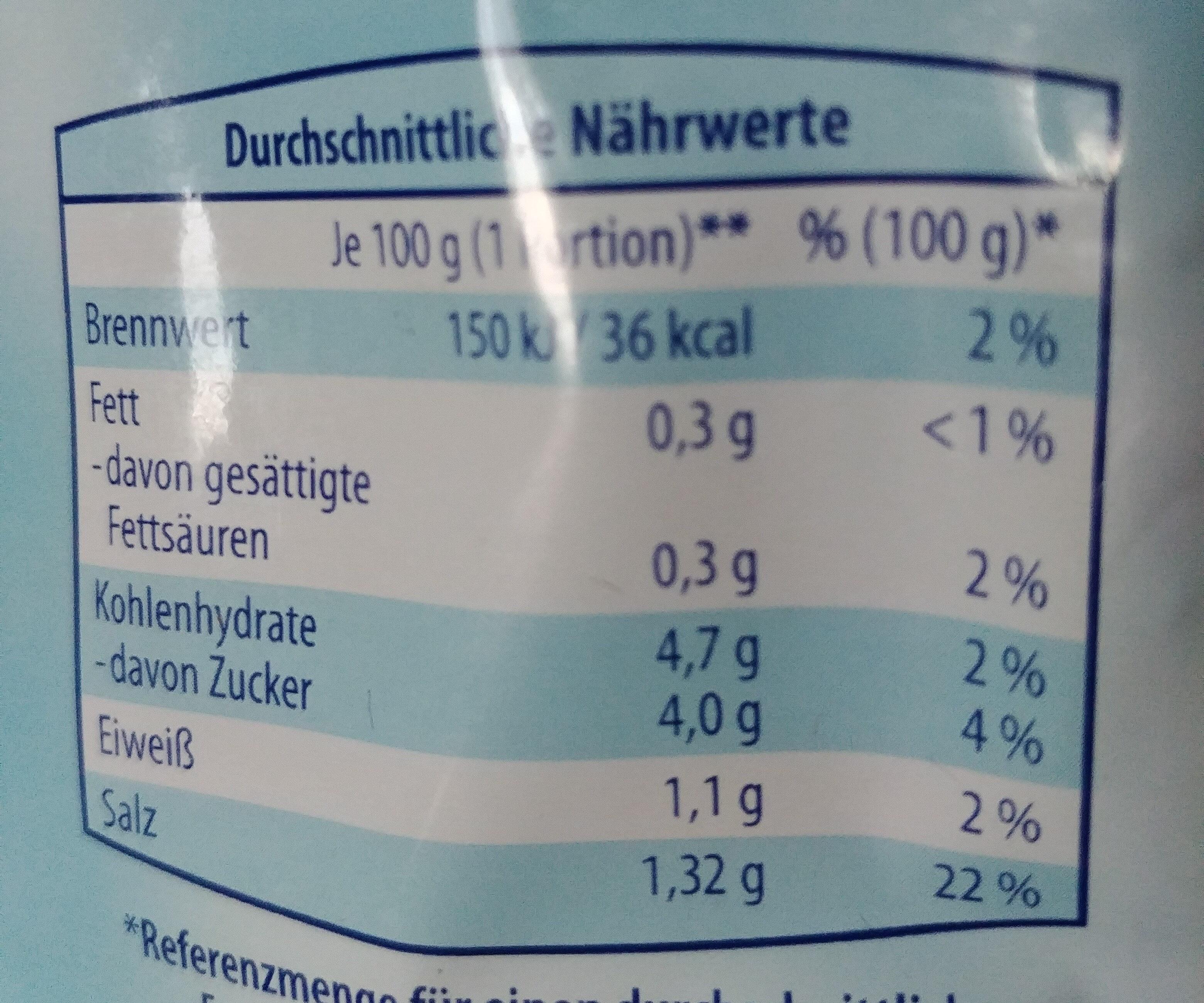 Sauerkraut - Nutrition facts