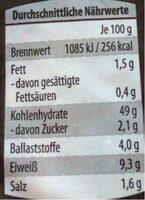 Fladenbrot - Nutrition facts - de