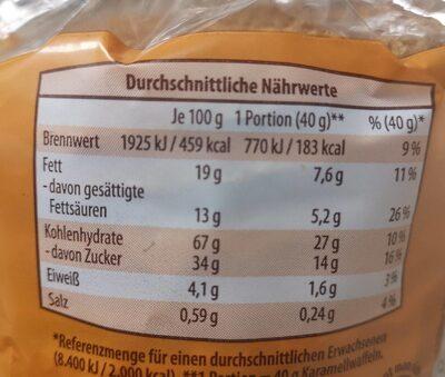Karamell Waffeln - Informations nutritionnelles - de