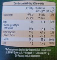 Veggi Grillsteaks - Informations nutritionnelles