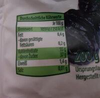 Pflaumen - Softfrüchte, entsteint - Nutrition facts - de