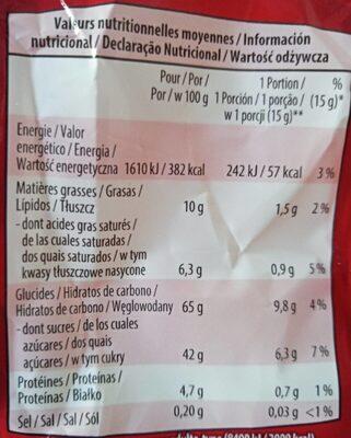Corazones de pan de especies - Nährwertangaben - de
