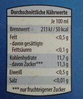 Kinderpunsch - Informations nutritionnelles - de