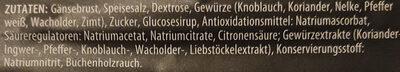 Gänsebrust - Ingredients
