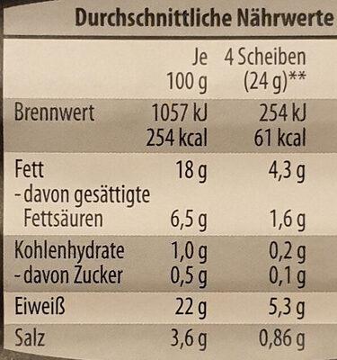 Gänsebrust - Nutrition facts - de