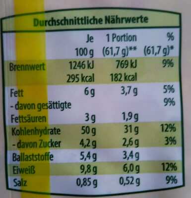 Veggie Wraps - Karotte - Nährwertangaben - de