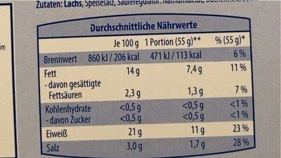 Skandinavischer Räucherlachs - Informations nutritionnelles - de