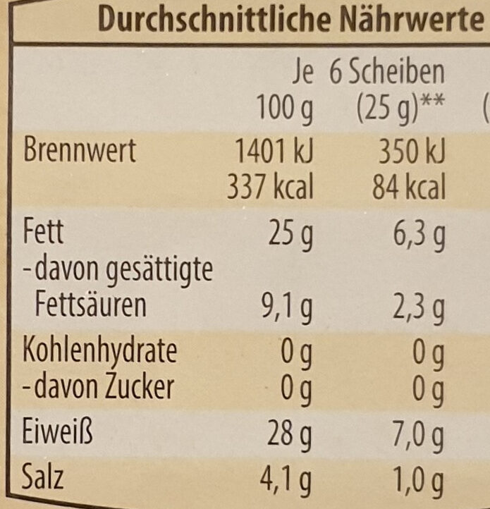 Salame - Nutrition facts