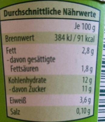 Fruchtjoghurt Himbeere - Informations nutritionnelles - de