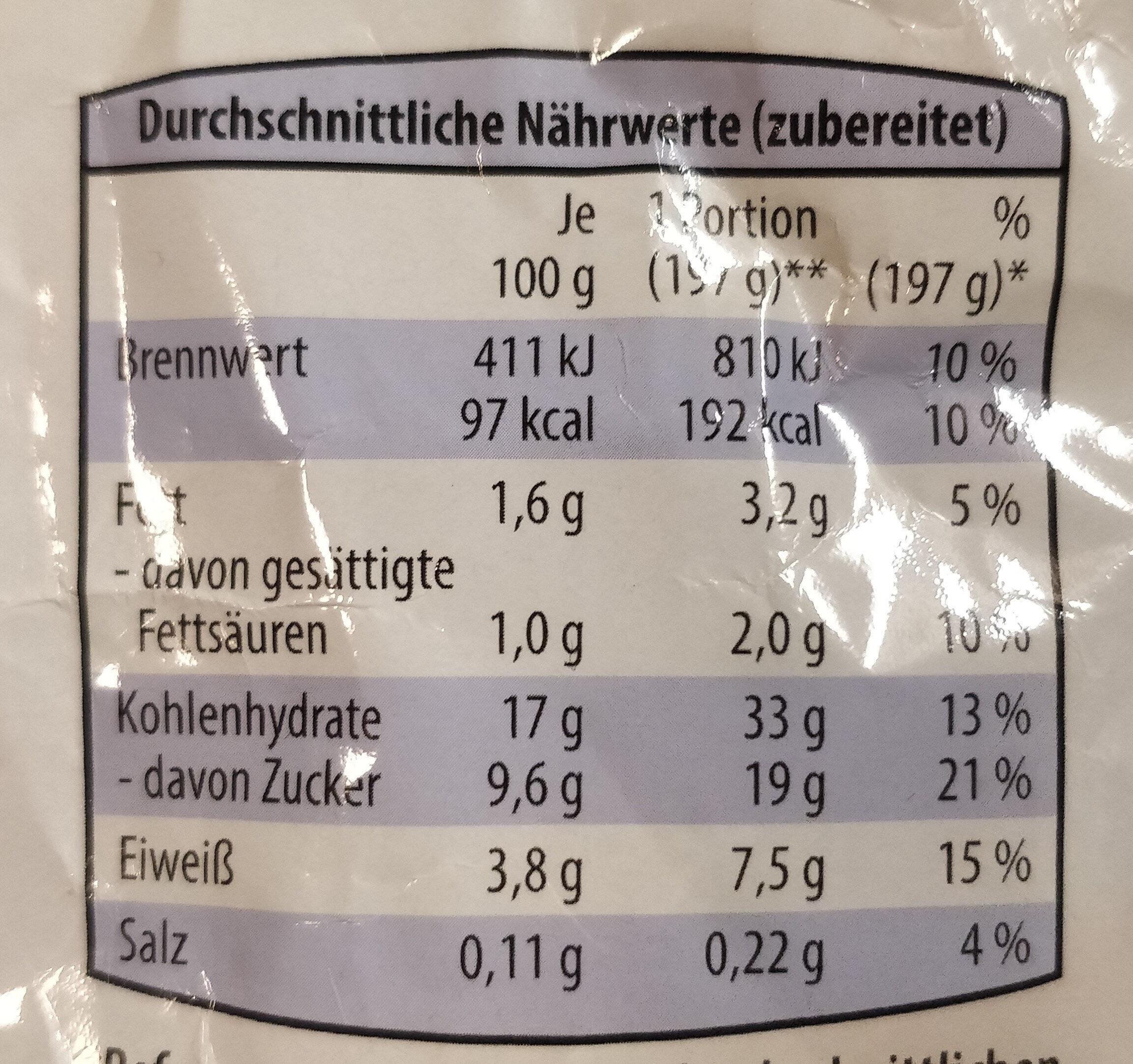 Grießbrei - Valori nutrizionali - de