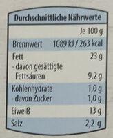 Wiener Würstchen geräuchert - Informations nutritionnelles - de