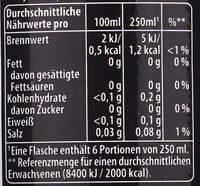 Pepsi Maxx Lemon - Nährwertangaben - de
