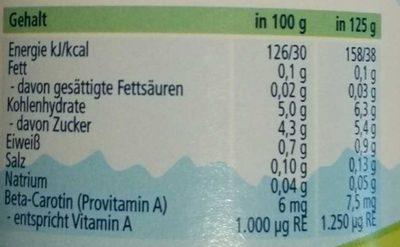 Reine Früh-Karotten - Nährwertangaben