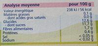Pommes Bananes - Nutrition facts - fr