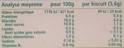 Mon Premier Biscuit - Nutrition facts - fr
