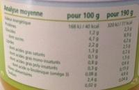 Jardinière de Légumes - Nutrition facts