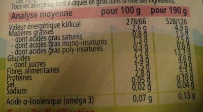 Légumes Pâtes Jambon - Informations nutritionnelles