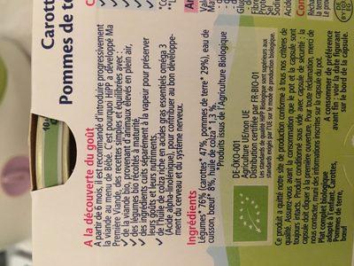 Carottes Pommes De Terre B?uf - Ingredients