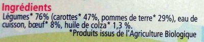 Carottes Pommes de Terre Bœuf - Ingredients
