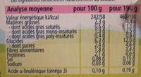 Carottes Pommes De Terre B?uf - Nutrition facts