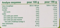 Tagliatelles Légumes Colin d'Alaska - Nutrition facts