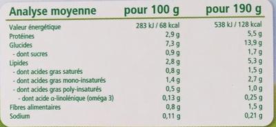 Tagliatelles Légumes Colin d'Alaska - Informations nutritionnelles