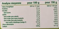 Gratin de Courgettes Petits Légumes - Nutrition facts
