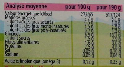 Carottes Petits pois Poulet - Nutrition facts